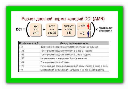 Похудение калькуляторы калорий
