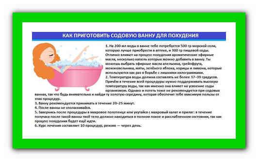 Рецепт содовая ванна для похудения
