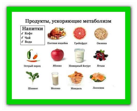 Как ускорить метаболизм для похудения продукты