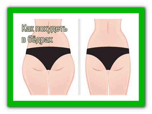 Как Похудеть В Бедрах Питание. Как похудеть в бедрах
